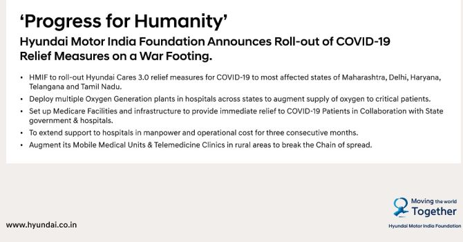 Hyundai Motor India Foundation to roll-out COVID-19 relief measures in a big way